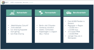 IST Analyse Verkehr